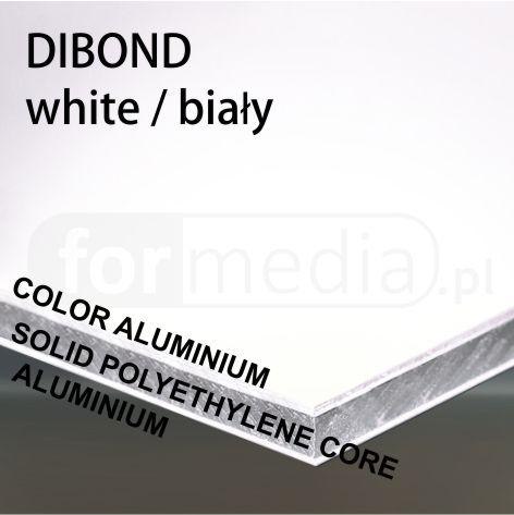 kolorowe aluminium lekkie cienkie tworzywo biały